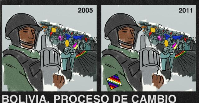proceso_cambio_def_blog